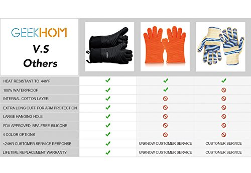 GEEKHOM Grilling Gloves Heat Resistant Gloves BBQ Kitchen Silicone Oven Mitts Long Waterproof Non Slip Potholder for Barbecue Cooking Baking Black 0 2