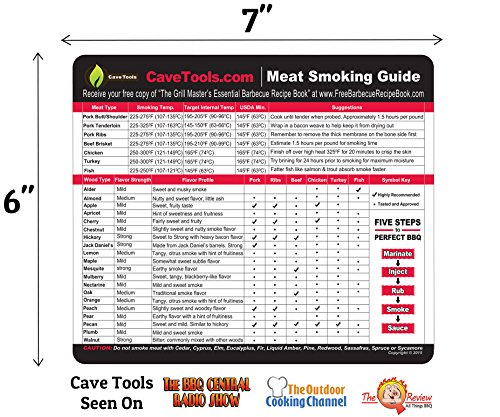 Meat Smoking Guide Best Wood Temperature Chart Outdoor Magnet 20 Types of Flavor Profiles Strengths for Smoker Box Chips Chunks Log Pellets Can Be Smoked Voted Top BBQ Accessories for Dad 0 0