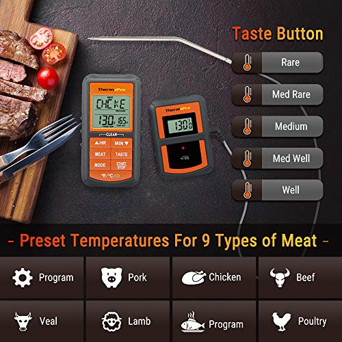 ThermoPro TP 07 Wireless BBQ Meat Thermometer for Grilling Smoker Oven Kitchen Turkey Remote Digital Cooking Food Grill Thermometer with Probe 300 Feet Range Smart LCD Backlit Screen 0 3