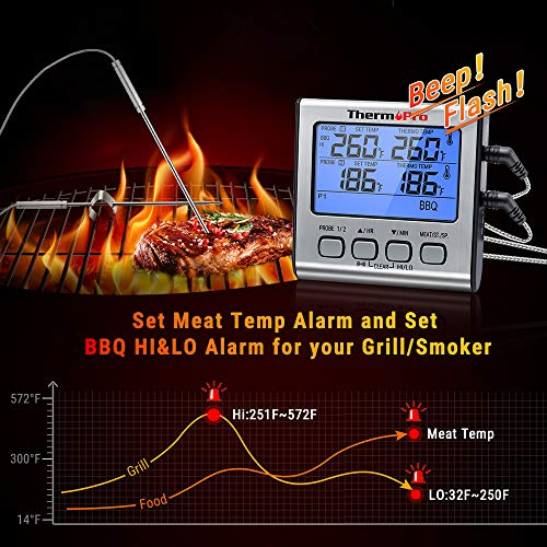 ThermoPro TP 17 Dual Probe Digital Cooking Meat Thermometer Large LCD Backlight Food Grill Thermometer with Timer Mode for Smoker Kitchen Oven BBQ Silver 0 3