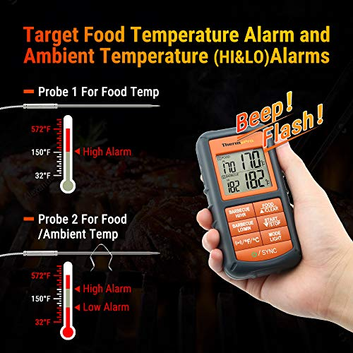 ThermoPro TP08S Wireless Digital Meat Thermometer for Grilling Smoker BBQ Grill Oven Thermometer with Dual Probe Kitchen Cooking Food Thermometer 0 1