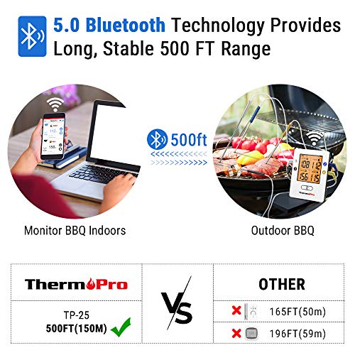 ThermoPro TP25 500ft Wireless Bluetooth Meat Thermometer with 4 Temperature Probes Smart Digital Cooking BBQ Thermometer for Grilling Oven Food Smoker Thermometer Rechargeable 0 1