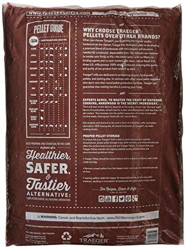 Traeger Grills PEL331 Signature Blend 100 All Natural Hardwood Pellets Grill Smoke Bake Roast Braise and BBQ 20 lb Bag 0 0